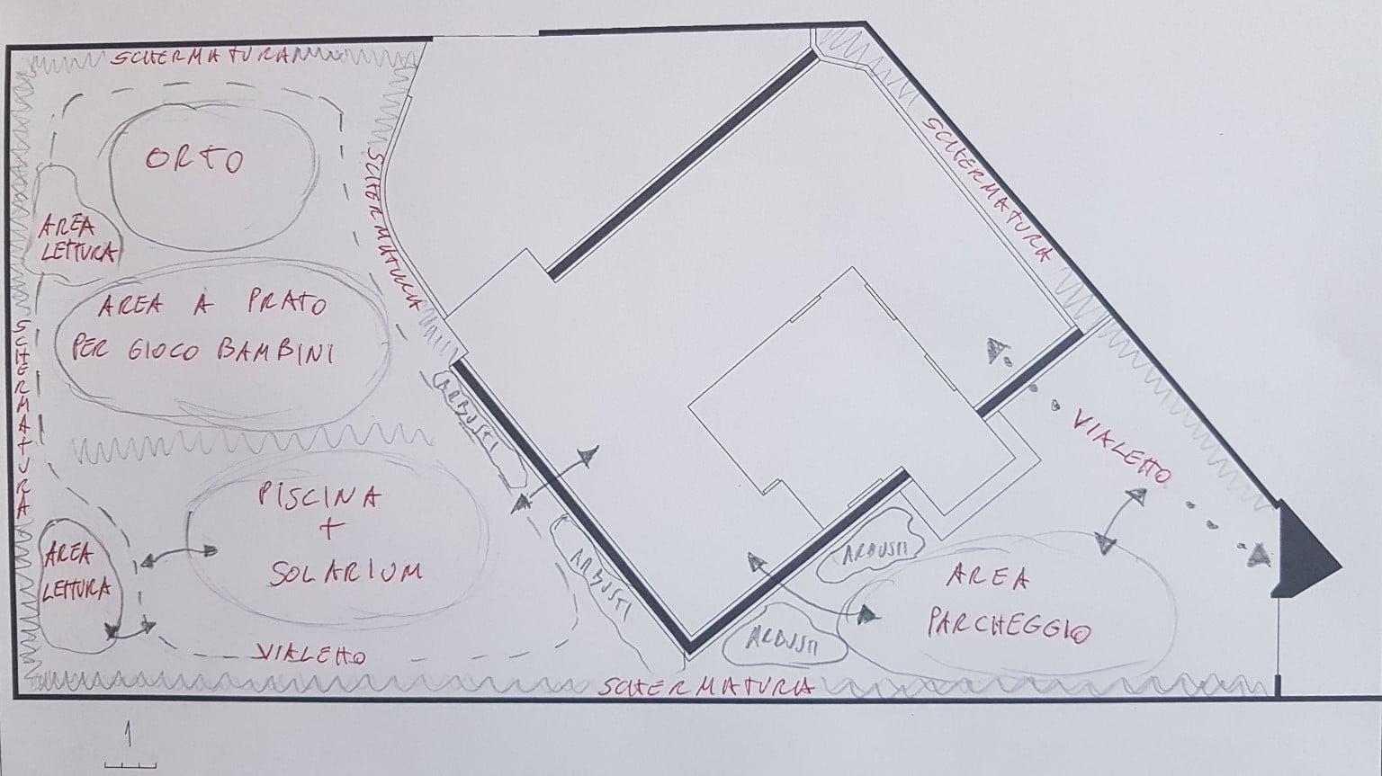 Progettazione-di-giardino-a-Napoli- diagramma-concettuale